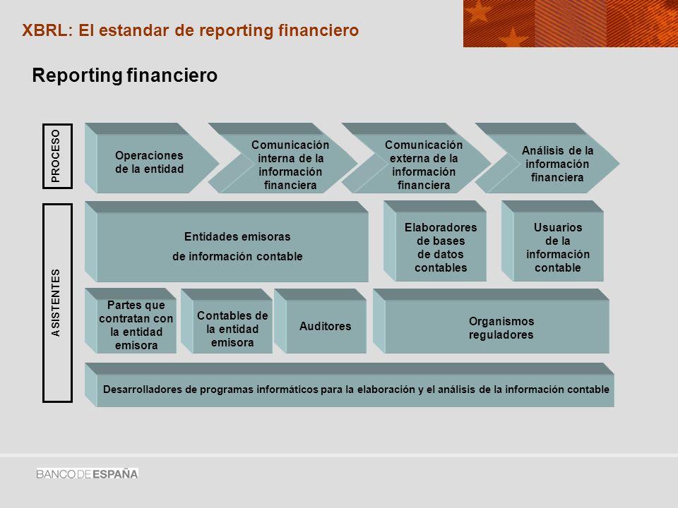 XBRL: El estandar de reporting financiero