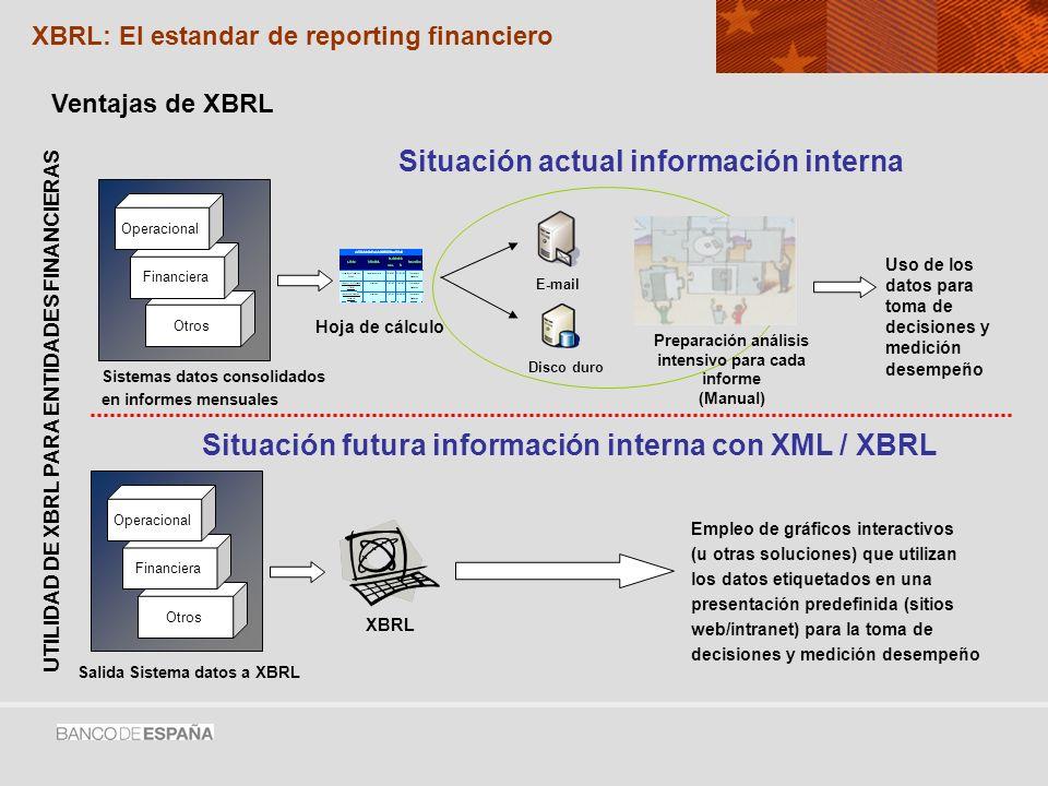 Situación actual información interna Situación futura información interna con XML / XBRL E-mail Disco duro Hoja de cálculo Otros Sistemas datos consolidados en informes mensuales Financiera Operacional Preparación análisis intensivo para cada informe (Manual) Uso de los datos para toma de decisiones y medición desempeño Otros Financiera Operacional Salida Sistema datos a XBRL Empleo de gráficos interactivos (u otras soluciones) que utilizan los datos etiquetados en una presentación predefinida (sitios web/intranet) para la toma de decisiones y medición desempeño XBRL UTILIDAD DE XBRL PARA ENTIDADES FINANCIERAS Ventajas de XBRL XBRL: El estandar de reporting financiero