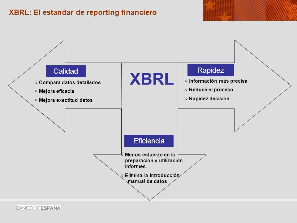 Actividades XBRL España: Realidades y tareas XBRL: El estandar de reporting financiero