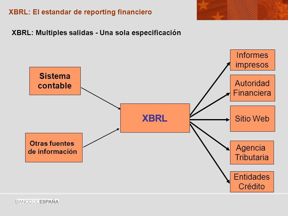 Definición de un entorno de informes comúnes (COmmon REPorting) referentes al ratio de solvencia de instituciones de crédito y firmas de inversión, bajo los Requerimientos de Capital de la Unión Europea.