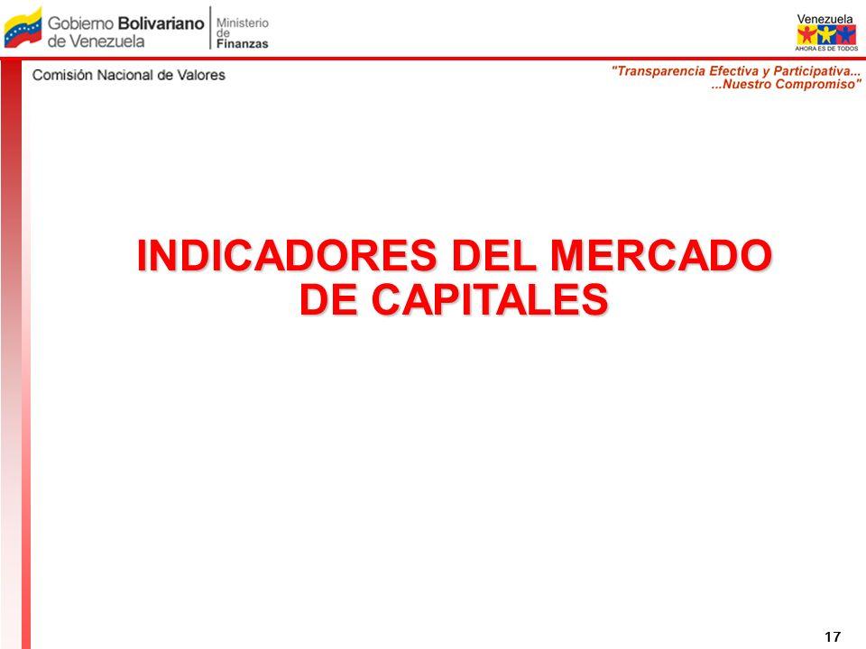 INDICADORES DEL MERCADO DE CAPITALES 17