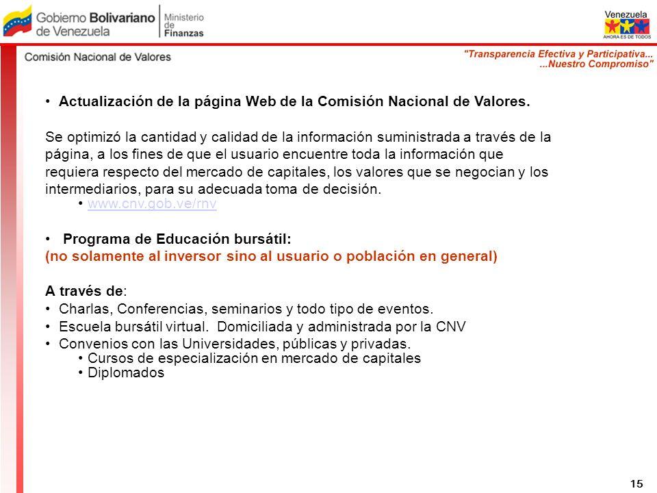 Actualización de la página Web de la Comisión Nacional de Valores.