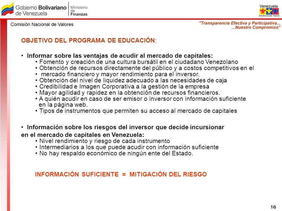 OBJETIVO DEL PROGRAMA DE EDUCACIÓN: Informar sobre las ventajas de acudir al mercado de capitales: Fomento y creación de una cultura bursátil en el ciudadano Venezolano Obtención de recursos directamente del público y a costos competitivos en el mercado financiero y mayor rendimiento para el inversor.