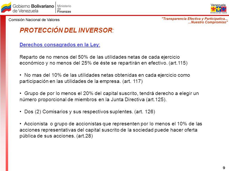 Contactos: http://www.cnv.gov.ve mdickson@cnv.gov.ve rodrigueze@cnv.gov.ve Muchas Gracias por su atención!!!!.