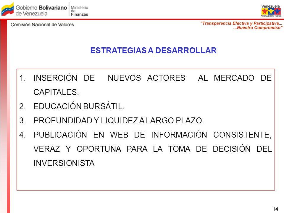 ESTRATEGIAS A DESARROLLAR 1.INSERCIÓN DE NUEVOS ACTORES AL MERCADO DE CAPITALES.