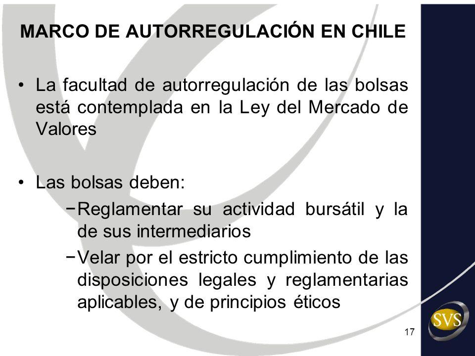 17 MARCO DE AUTORREGULACIÓN EN CHILE La facultad de autorregulación de las bolsas está contemplada en la Ley del Mercado de Valores Las bolsas deben: