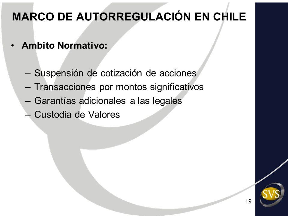 19 MARCO DE AUTORREGULACIÓN EN CHILE Ambito Normativo: –Suspensión de cotización de acciones –Transacciones por montos significativos –Garantías adici