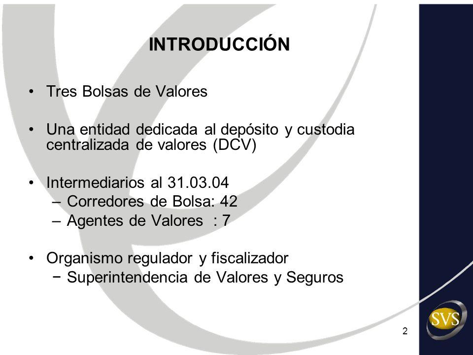 2 Tres Bolsas de Valores Una entidad dedicada al depósito y custodia centralizada de valores (DCV) Intermediarios al 31.03.04 –Corredores de Bolsa: 42
