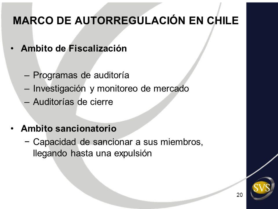 20 MARCO DE AUTORREGULACIÓN EN CHILE Ambito de Fiscalización –Programas de auditoría –Investigación y monitoreo de mercado –Auditorías de cierre Ambit