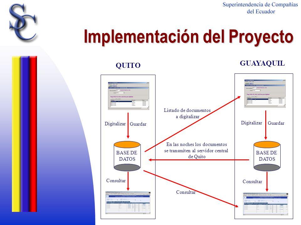 Implementación del Proyecto BASE DE DATOS QUITO GUAYAQUIL Listado de documentos a digitalizar Digitalizar En las noches los documentos se transmiten a