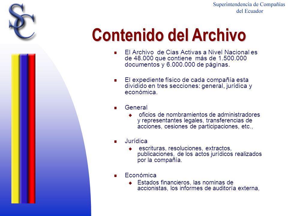 Contenido del Archivo El Archivo de Cias Activas a Nivel Nacional es de 48.000 que contiene más de 1.500.000 documentos y 6.000.000 de páginas. El exp