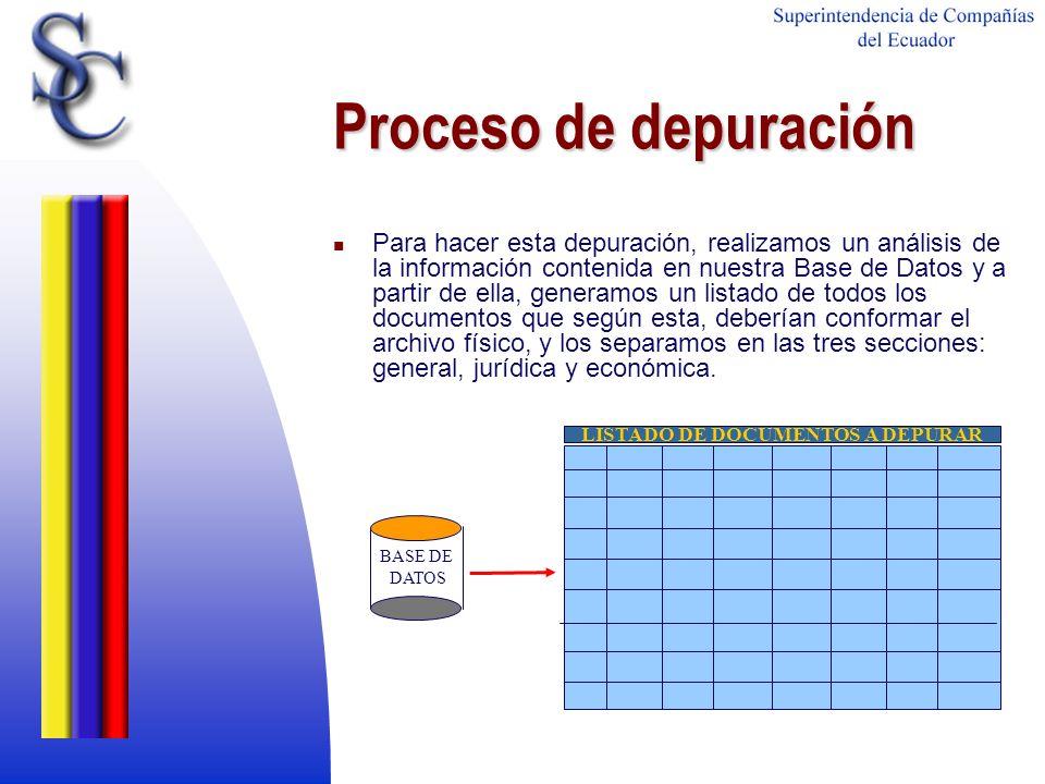 Proceso de depuración Para hacer esta depuración, realizamos un análisis de la información contenida en nuestra Base de Datos y a partir de ella, gene