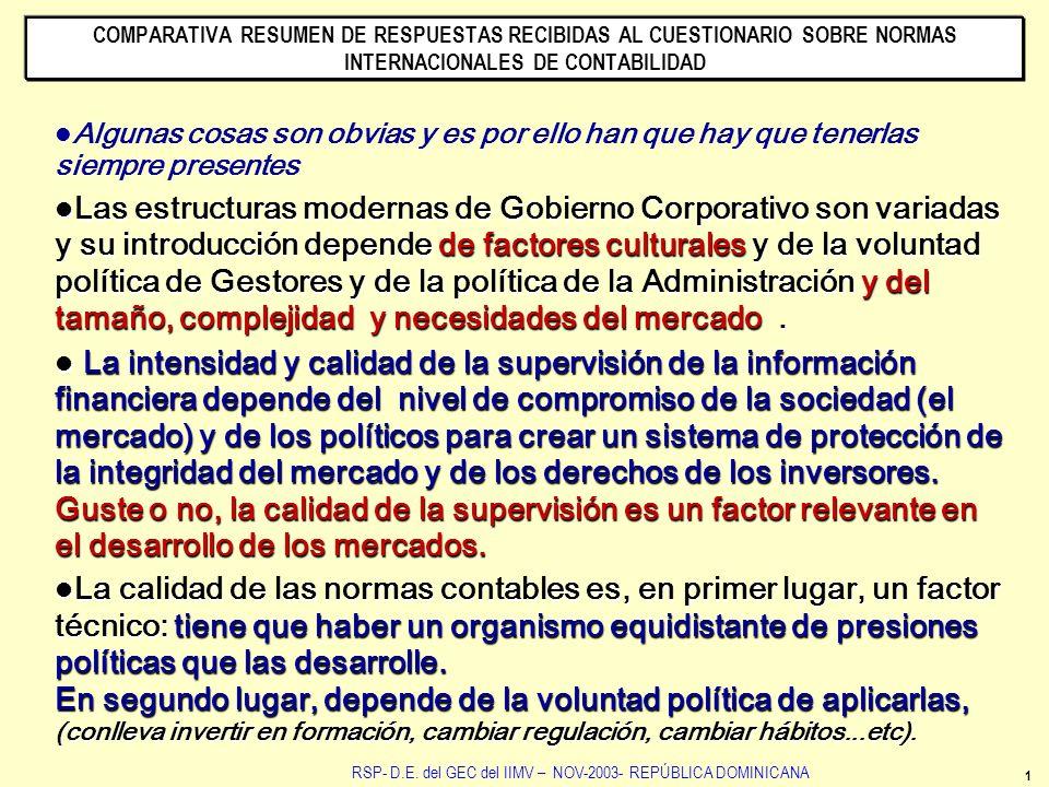COMPARATIVA RESUMEN DE RESPUESTAS RECIBIDAS AL CUESTIONARIO SOBRE NORMAS INTERNACIONALES DE CONTABILIDAD 1 RSP- D.E. del GEC del IIMV – NOV-2003- REPÚ