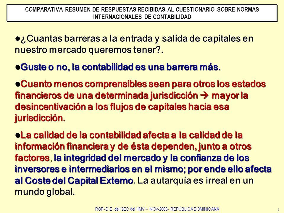 COMPARATIVA RESUMEN DE RESPUESTAS RECIBIDAS AL CUESTIONARIO SOBRE NORMAS INTERNACIONALES DE CONTABILIDAD 2 RSP- D.E. del GEC del IIMV – NOV-2003- REPÚ