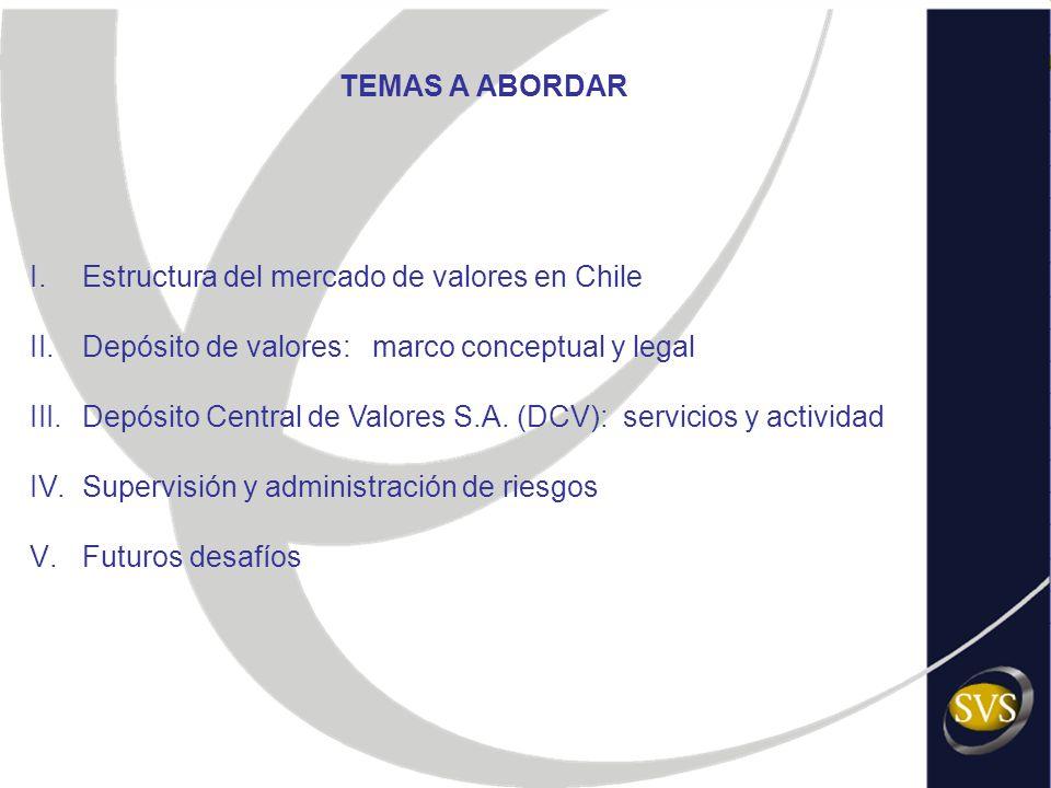 I.Estructura del mercado de valores en Chile II.Depósito de valores: marco conceptual y legal III.Depósito Central de Valores S.A. (DCV): servicios y