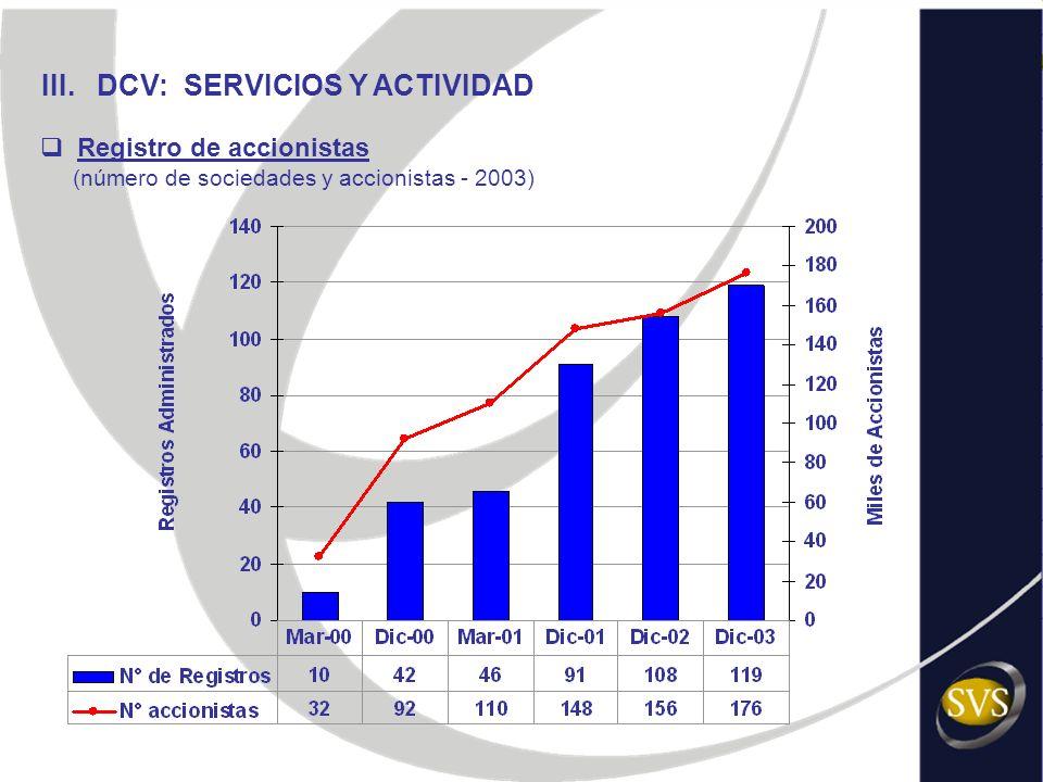 III. DCV: SERVICIOS Y ACTIVIDAD Registro de accionistas (número de sociedades y accionistas - 2003)
