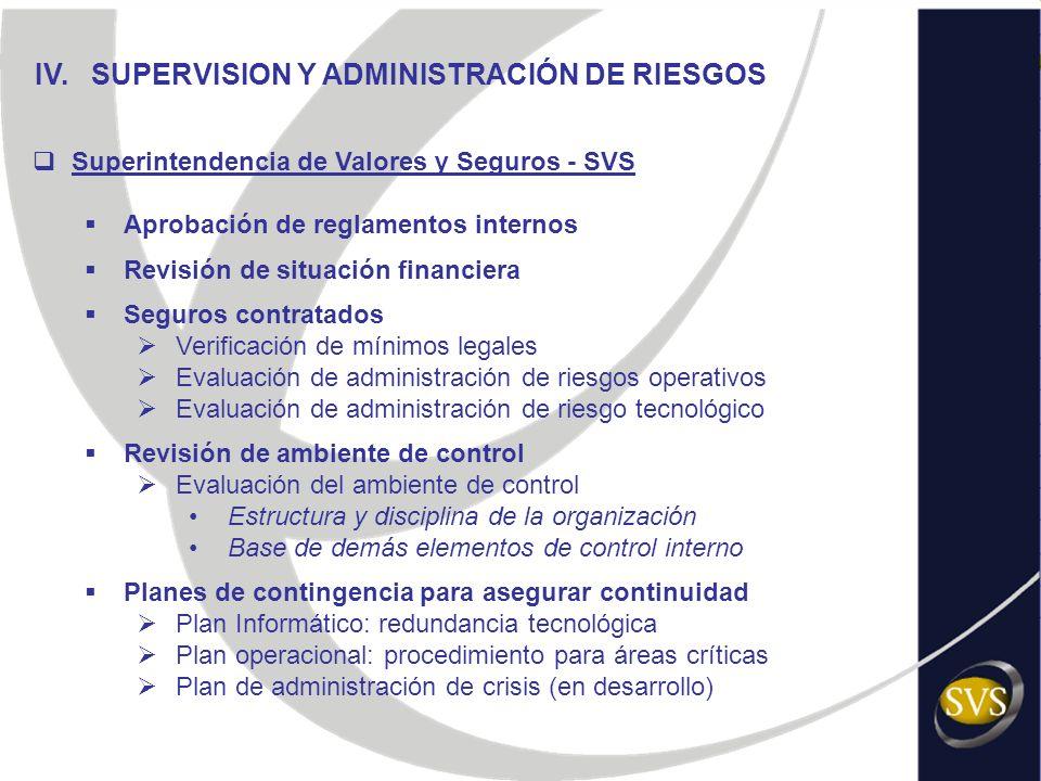 IV. SUPERVISION Y ADMINISTRACIÓN DE RIESGOS Superintendencia de Valores y Seguros - SVS Aprobación de reglamentos internos Revisión de situación finan