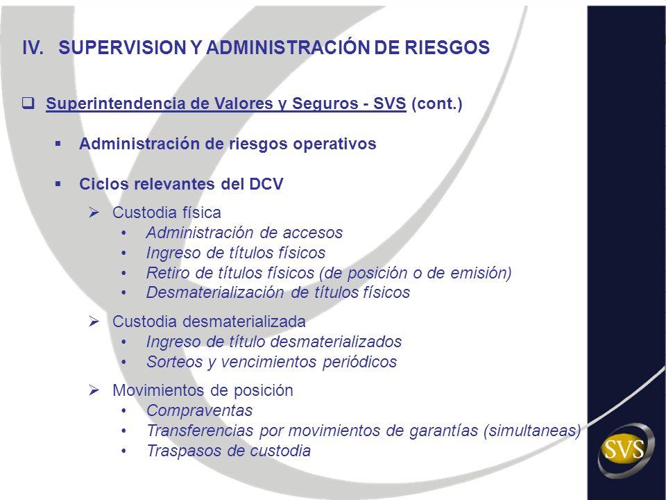 IV. SUPERVISION Y ADMINISTRACIÓN DE RIESGOS Superintendencia de Valores y Seguros - SVS (cont.) Administración de riesgos operativos Ciclos relevantes