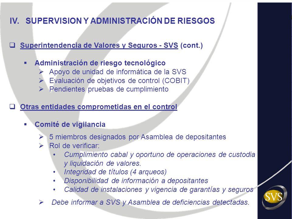 IV. SUPERVISION Y ADMINISTRACIÓN DE RIESGOS Superintendencia de Valores y Seguros - SVS (cont.) Administración de riesgo tecnológico Apoyo de unidad d