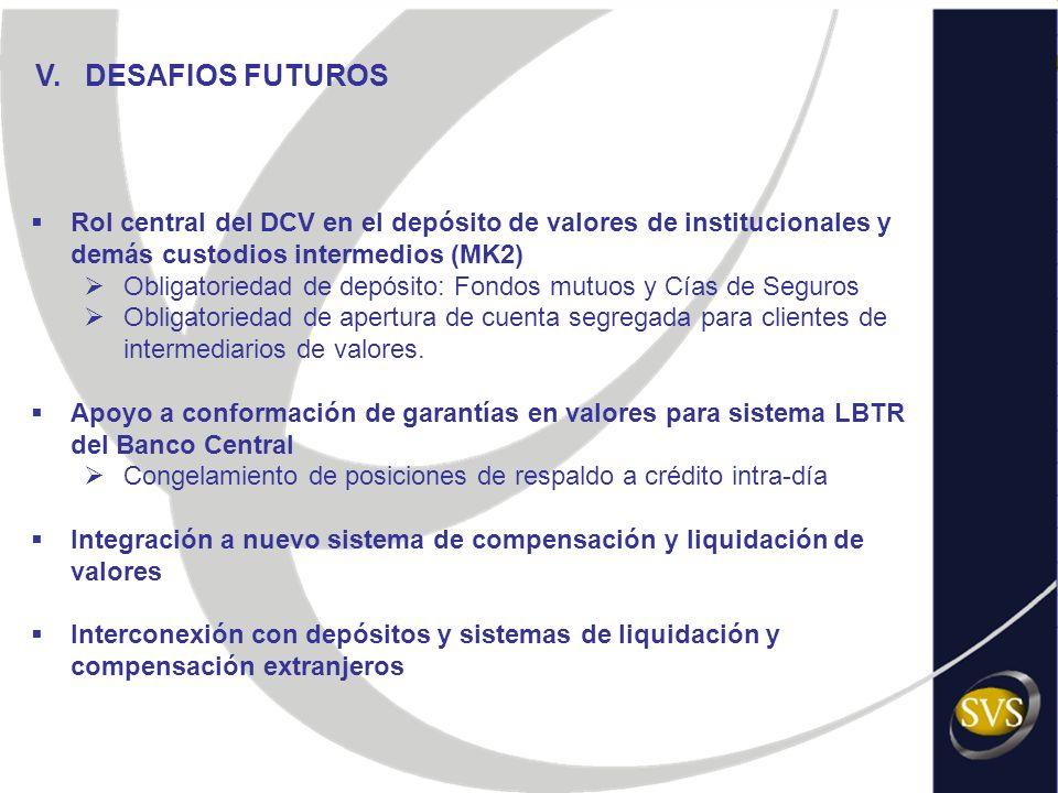 V. DESAFIOS FUTUROS Rol central del DCV en el depósito de valores de institucionales y demás custodios intermedios (MK2) Obligatoriedad de depósito: F