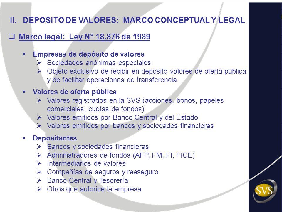 II. DEPOSITO DE VALORES: MARCO CONCEPTUAL Y LEGAL Marco legal: Ley N° 18.876 de 1989 Empresas de depósito de valores Sociedades anónimas especiales Ob