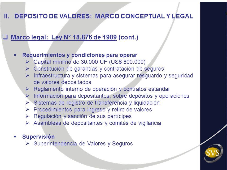 II. DEPOSITO DE VALORES: MARCO CONCEPTUAL Y LEGAL Marco legal: Ley N° 18.876 de 1989 (cont.) Requerimientos y condiciones para operar Capital mínimo d