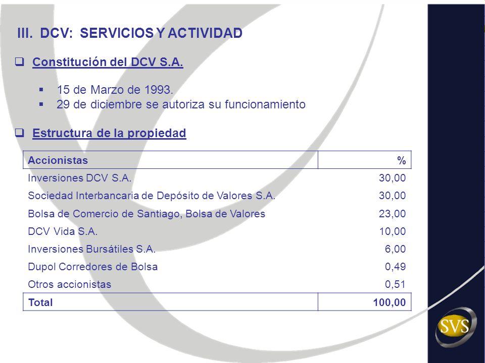 III. DCV: SERVICIOS Y ACTIVIDAD Constitución del DCV S.A. 15 de Marzo de 1993. 29 de diciembre se autoriza su funcionamiento Estructura de la propieda