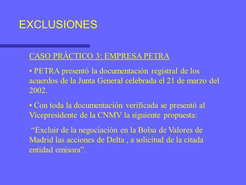 EXCLUSIONES CASO PRÁCTICO 3: EMPRESA PETRA PETRA presentó la documentación registral de los acuerdos de la Junta General celebrada el 21 de marzo del