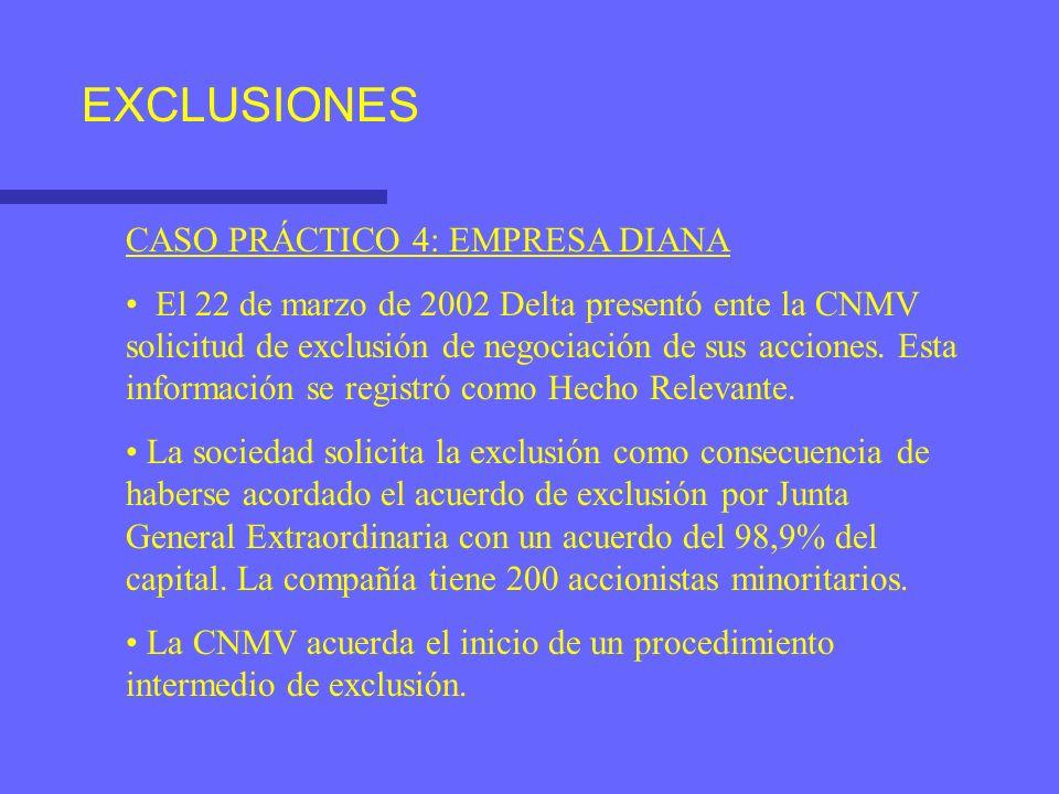 EXCLUSIONES CASO PRÁCTICO 4: EMPRESA DIANA El 22 de marzo de 2002 Delta presentó ente la CNMV solicitud de exclusión de negociación de sus acciones. E
