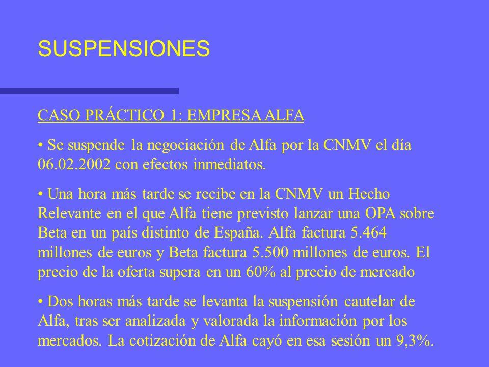 SUSPENSIONES CASO PRÁCTICO 1: EMPRESA ALFA Se suspende la negociación de Alfa por la CNMV el día 06.02.2002 con efectos inmediatos. Una hora más tarde