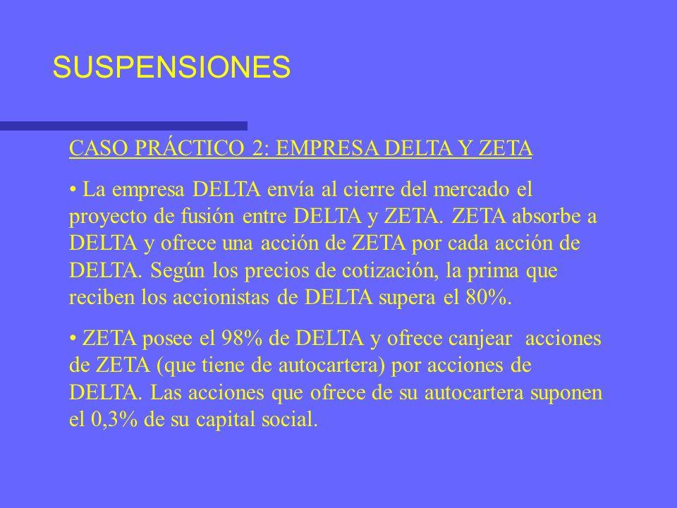 SUSPENSIONES CASO PRÁCTICO 2: EMPRESA DELTA Y ZETA La empresa DELTA envía al cierre del mercado el proyecto de fusión entre DELTA y ZETA. ZETA absorbe