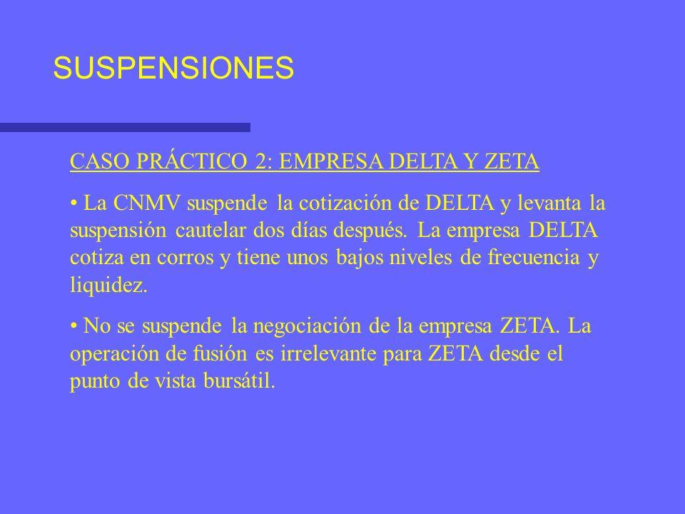 SUSPENSIONES CASO PRÁCTICO 2: EMPRESA DELTA Y ZETA La CNMV suspende la cotización de DELTA y levanta la suspensión cautelar dos días después. La empre