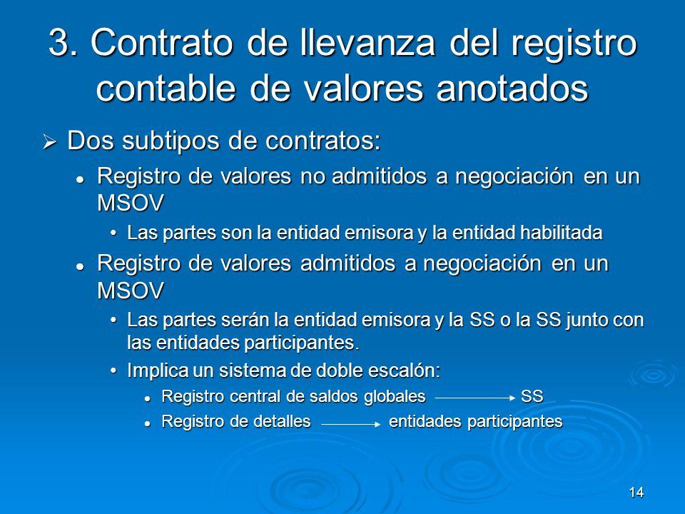 14 3. Contrato de llevanza del registro contable de valores anotados Dos subtipos de contratos: Dos subtipos de contratos: Registro de valores no admi