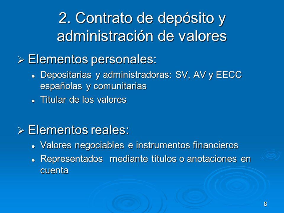 8 2. Contrato de depósito y administración de valores Elementos personales: Elementos personales: Depositarias y administradoras: SV, AV y EECC españo