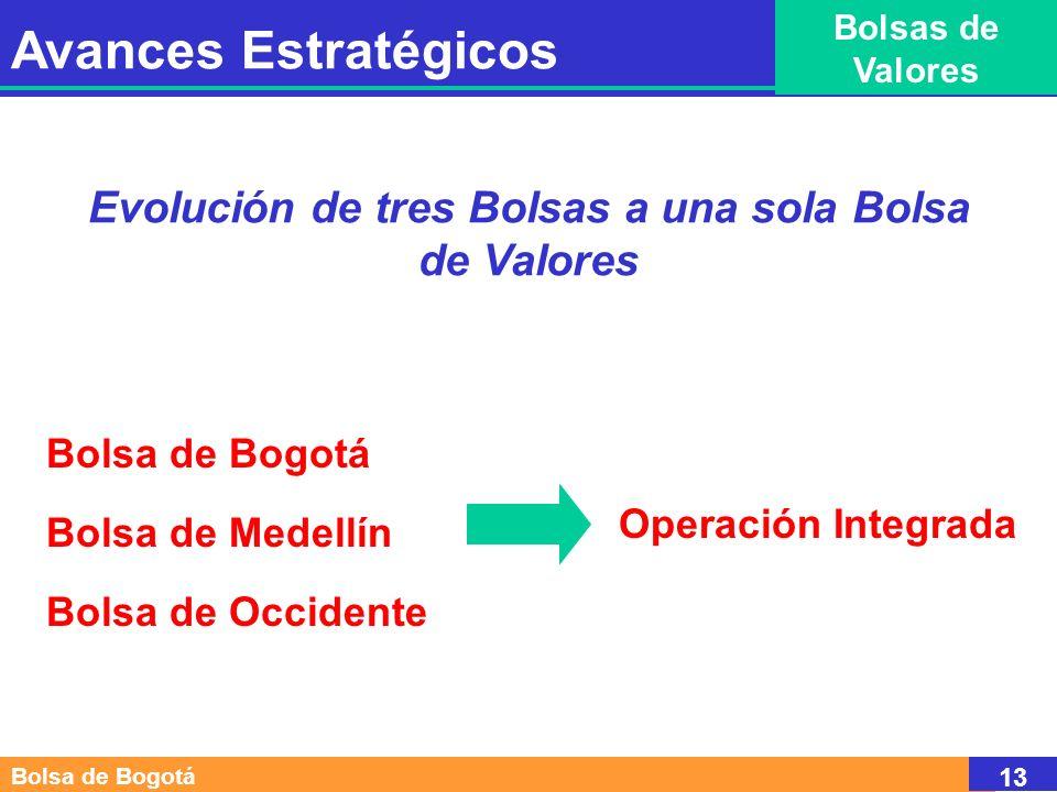 Bolsa de Bogotá 13 Bolsa de Bogotá Operación Integrada Evolución de tres Bolsas a una sola Bolsa de Valores Bolsa de Medellín Bolsa de Occidente Avances Estratégicos Bolsas de Valores