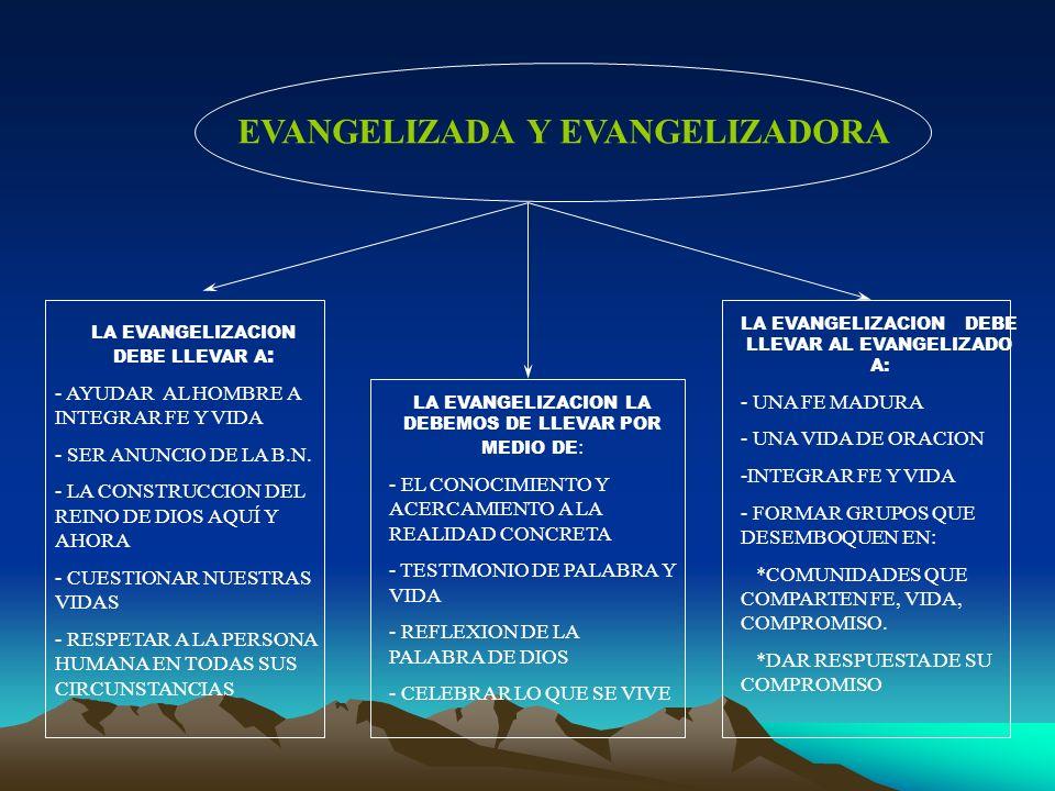 EVANGELIZADA Y EVANGELIZADORA LA EVANGELIZACION DEBE LLEVAR A : - AYUDAR AL HOMBRE A INTEGRAR FE Y VIDA - SER ANUNCIO DE LA B.N. - LA CONSTRUCCION DEL