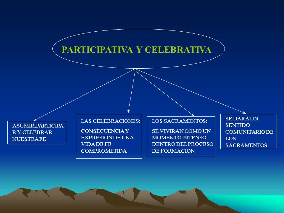 PARTICIPATIVA Y CELEBRATIVA ASUMIR,PARTICIPA R Y CELEBRAR NUESTRA FE LAS CELEBRACIONES: CONSECUENCIA Y EXPRESION DE UNA VIDA DE FE COMPROMETIDA LOS SA