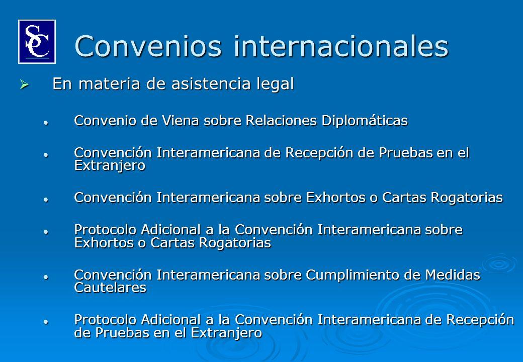 Convenios internacionales En materia de asistencia legal En materia de asistencia legal Convenio de Viena sobre Relaciones Diplomáticas Convenio de Vi