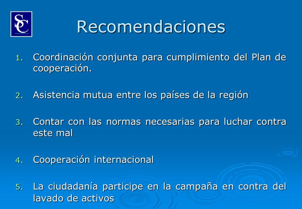 Recomendaciones 1. Coordinación conjunta para cumplimiento del Plan de cooperación. 2. Asistencia mutua entre los países de la región 3. Contar con la