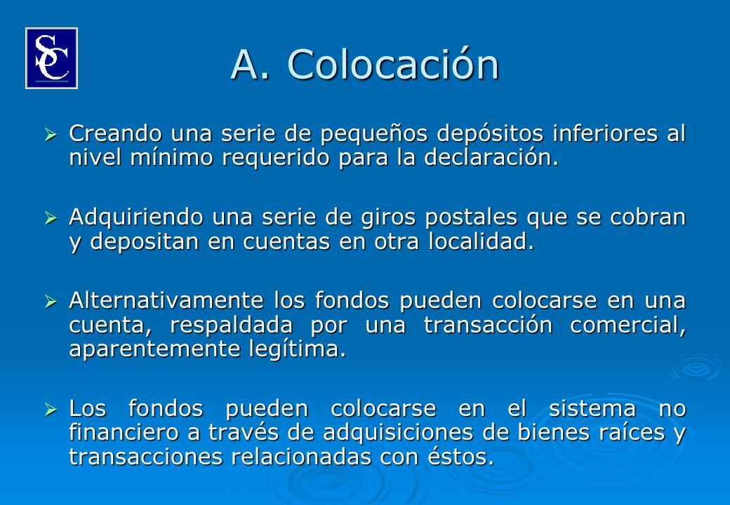 A. Colocación Creando una serie de pequeños depósitos inferiores al nivel mínimo requerido para la declaración. Creando una serie de pequeños depósito