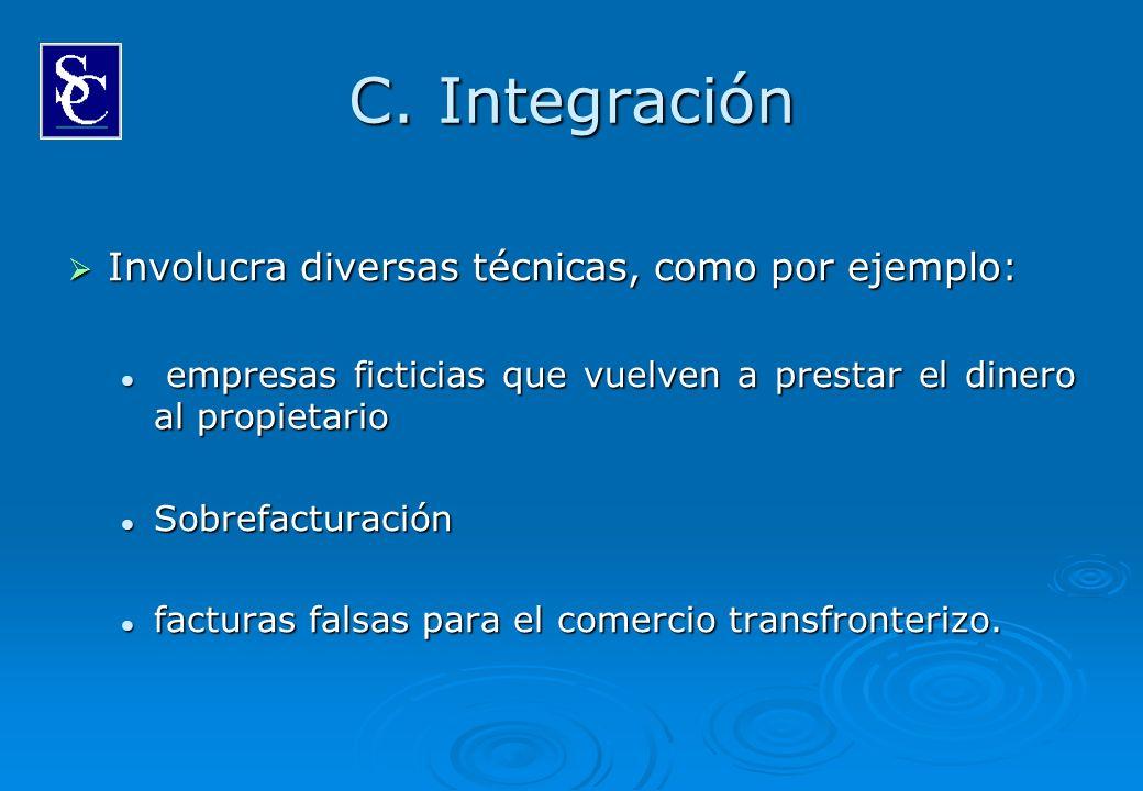 C. Integración Involucra diversas técnicas, como por ejemplo: Involucra diversas técnicas, como por ejemplo: empresas ficticias que vuelven a prestar
