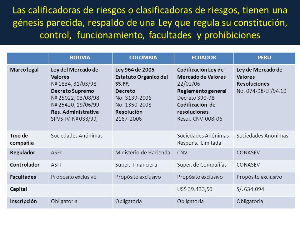 Las calificadoras de riesgos o clasificadoras de riesgos, tienen una génesis parecida, respaldo de una Ley que regula su constitución, control, funcio