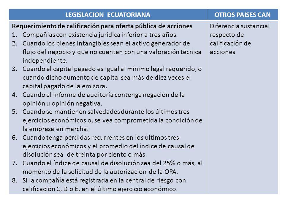 LEGISLACION ECUATORIANAOTROS PAISES CAN Requerimiento de calificación para oferta pública de acciones 1.Compañías con existencia jurídica inferior a t
