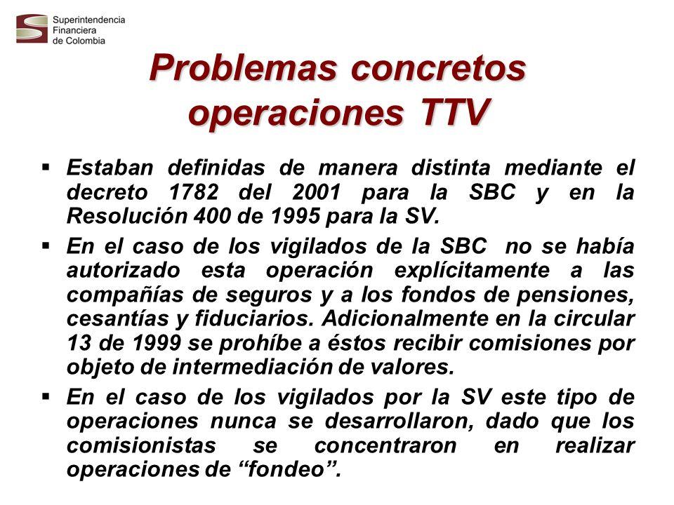 Problemas concretos operaciones TTV Estaban definidas de manera distinta mediante el decreto 1782 del 2001 para la SBC y en la Resolución 400 de 1995