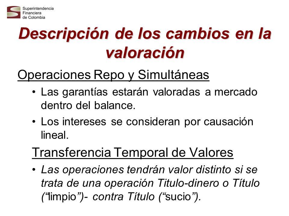 Descripción de los cambios en la valoración Operaciones Repo y Simultáneas Las garantías estarán valoradas a mercado dentro del balance. Los intereses