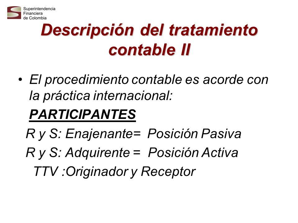 Descripción del tratamiento contable II El procedimiento contable es acorde con la práctica internacional: PARTICIPANTES R y S: Enajenante= Posición P