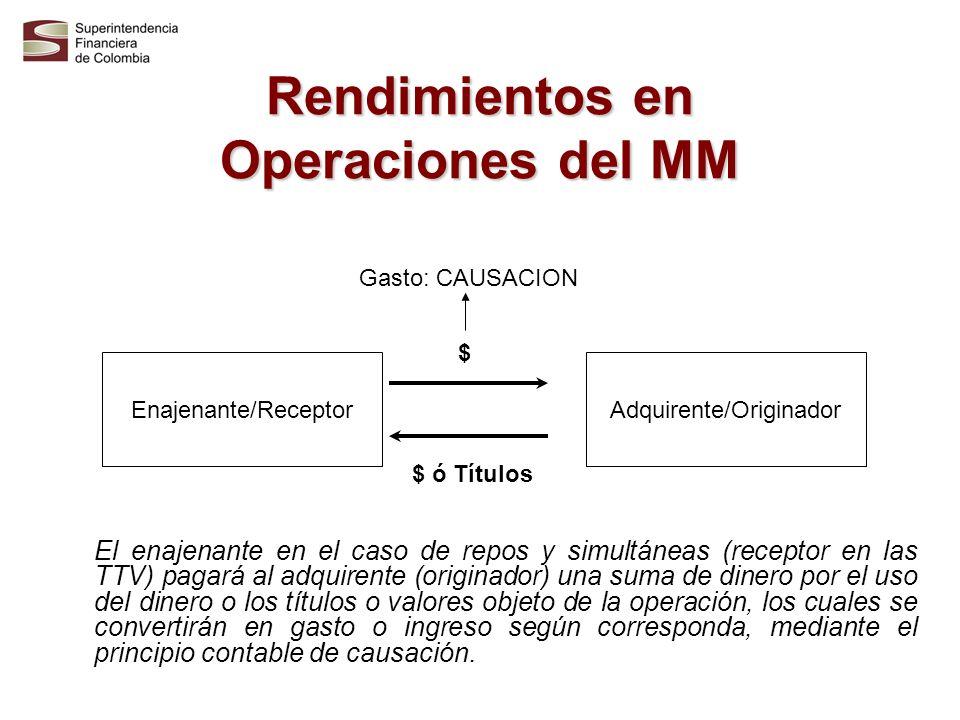 Rendimientos en Operaciones del MM El enajenante en el caso de repos y simultáneas (receptor en las TTV) pagará al adquirente (originador) una suma de