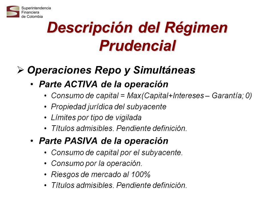 Descripción del Régimen Prudencial Operaciones Repo y Simultáneas Parte ACTIVA de la operación Consumo de capital = Max(Capital+Intereses – Garantía;