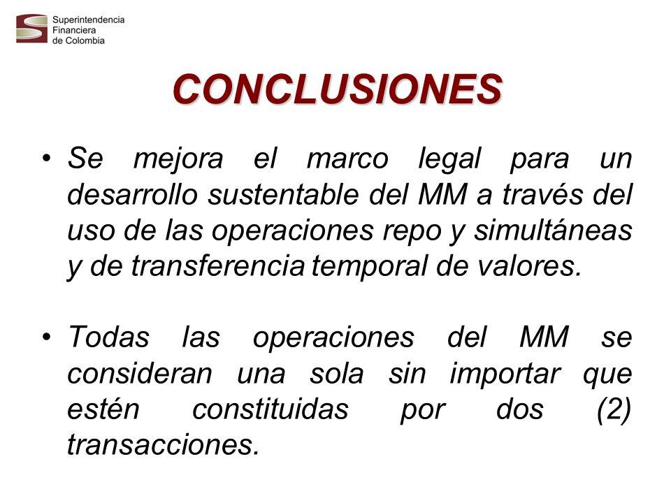 CONCLUSIONES Se mejora el marco legal para un desarrollo sustentable del MM a través del uso de las operaciones repo y simultáneas y de transferencia