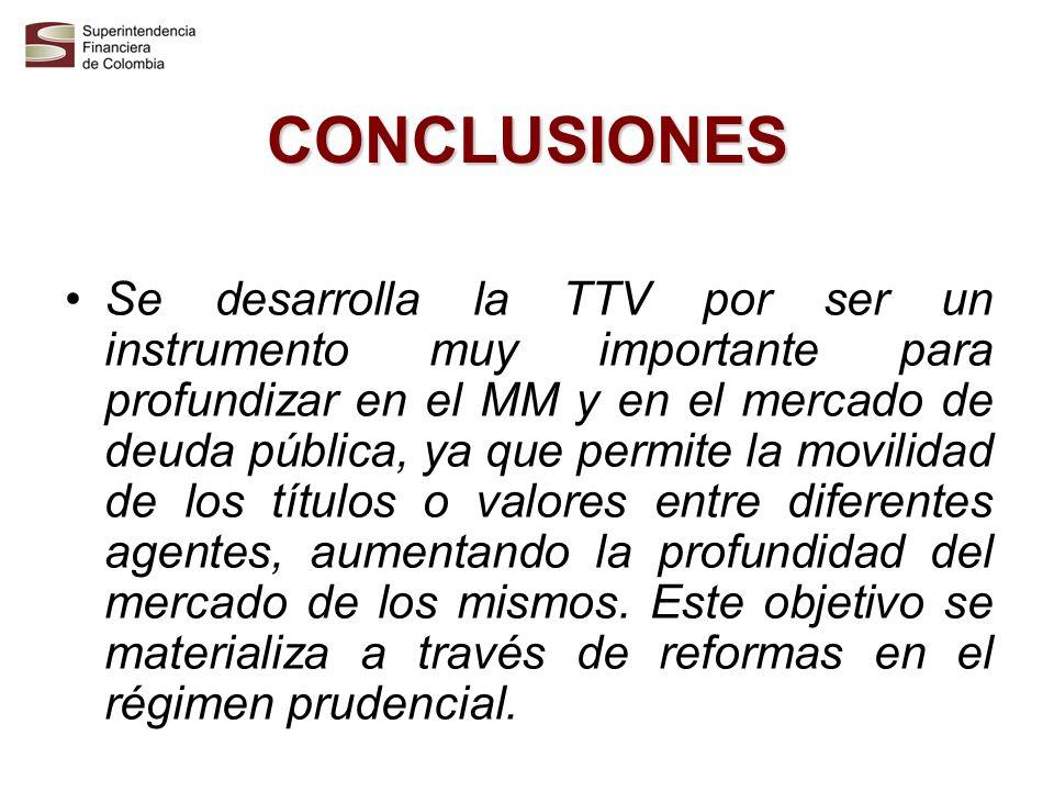 CONCLUSIONES Se desarrolla la TTV por ser un instrumento muy importante para profundizar en el MM y en el mercado de deuda pública, ya que permite la